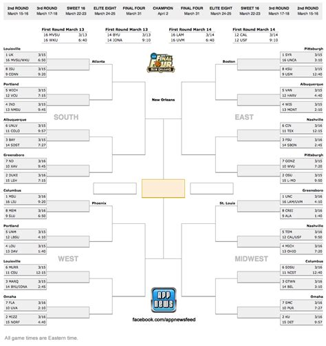 funny ncaa bracket names 2015 funny bracket names march madness