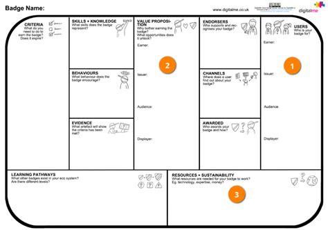 design criteria canvas how to design a digital badge strategy wbt systems