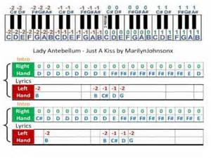 lady antebellum just a kiss music sheet youtube