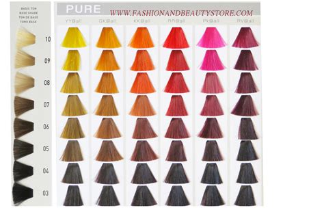 goldwell elumen color chart
