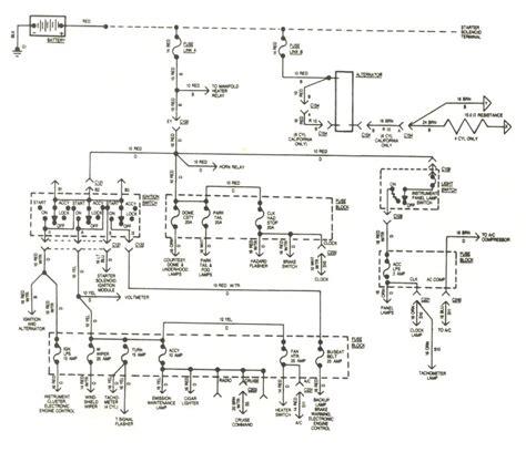 1976 jeep cj5 fuse box jeep auto wiring diagram car wiring 84 86fuseboxsch jeep cj horn wiring 86