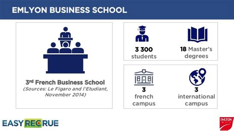 Lau Mba Admission by Find Out How Emlyon Uses Pre Recorded Interviews To