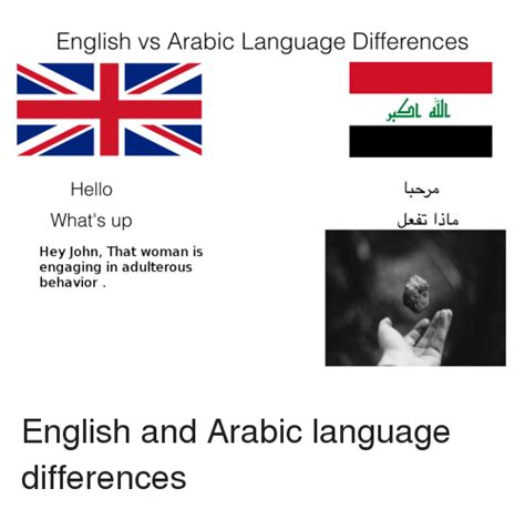 Arab Memes In English - english vs arabic language differences hello what s up hey john that woman is engaging in