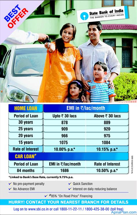 cheapest home loan  sbi october