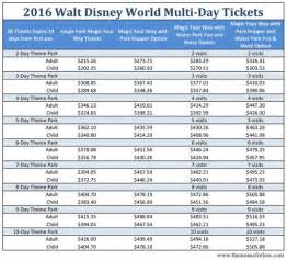 World Tickets Price Walt Disney World Ticket Options For Single And Multi Day