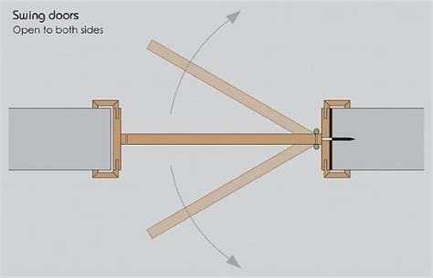 door swing types types of doors used in building works
