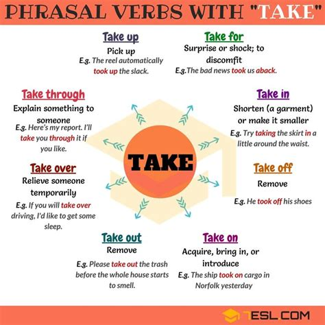 60 useful phrasal verbs with take with meaning and 5063 best english vocabulary images on pinterest english
