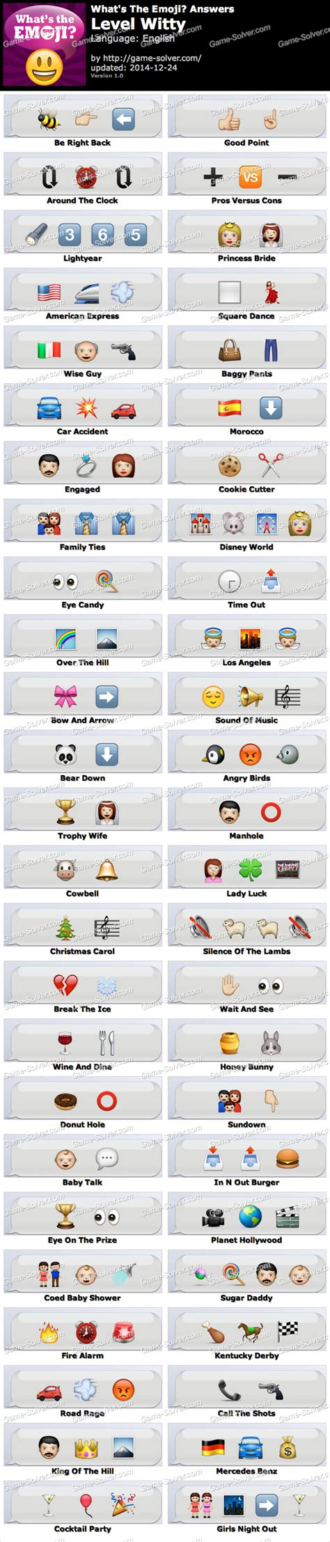 emoji express what s the emoji witty answers game solver