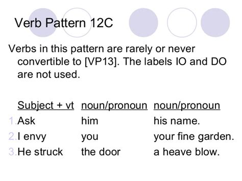verb pattern recommend verb patterns