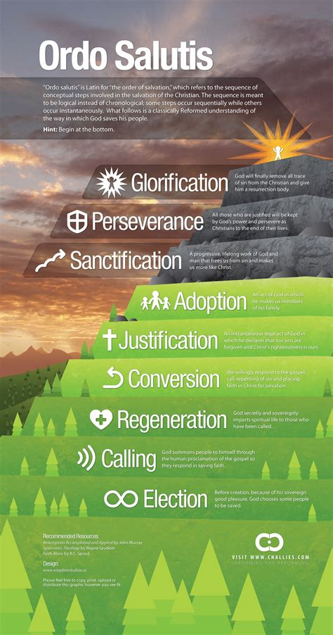 Pdf Let The Word Of Dwell Reformed by Visual Theology The Order Of Salvation Tim Challies