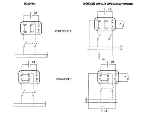 condensatore per motore trifase alimentato monofase motori asincroni monofase