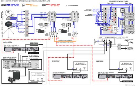 winegard rv satellite wiring diagrams rv satellite wiring