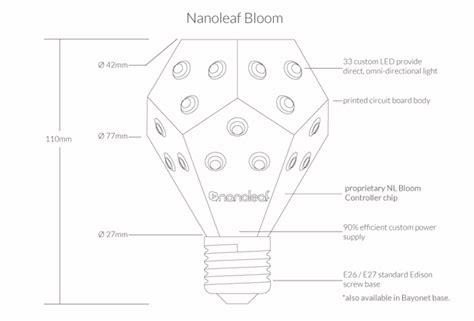 Nanoleaf Bloom Maple 1200 Lumens 10w nanoleaf launches bloom a dimmable led bulb with no