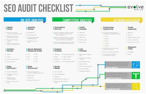 template seo seo audit checklist free evolve digital labs