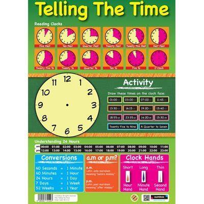lettere mesi codice fiscale poster motivo tabelline 61 x 40 cm lingua inglese