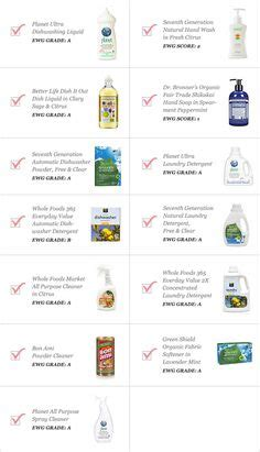 Goop Detox Grocery List by The Best All Cleaning Products For Your Home