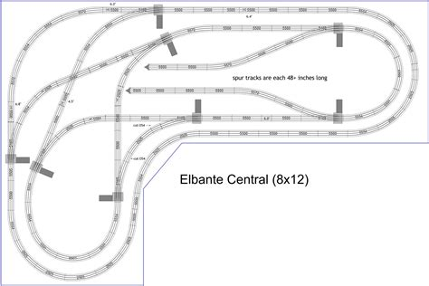 elbante central track plan   gauge