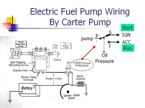 electric fuel wiring