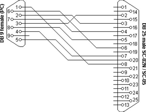 mitsubishi plc cable diagrams