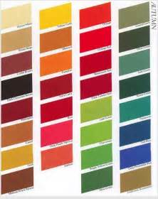 color me beautiful frocktalk