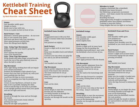 kettlebell swing workout program kettlebell training cheat sheet