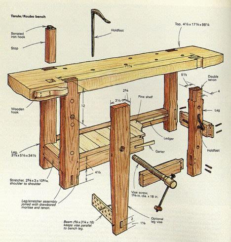 woodwork roubo workbench plans  plans