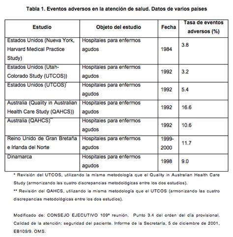 ley de aro 2016 pdf ley de aro pdf 2016 ley imss 2016 pdf