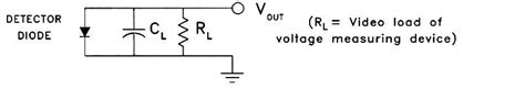 diode constant resistance does the diode resistance stay constant 28 images lessons in electric circuits volume vi