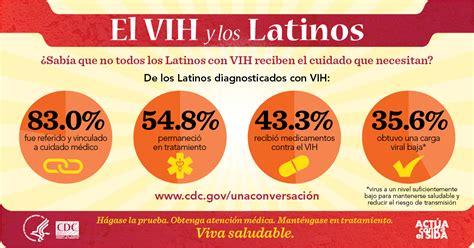 10 datos sobre el vih sida los tiempos dejemos los tab 250 es y hablemos del vih sida