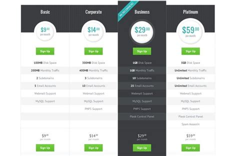 Download 30 Free Pricing Table Templates Design Css3 Psd Wp Plugins Ginva Pricing Html Templates