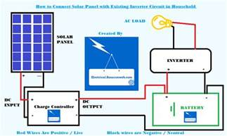 how to connect a solar panel to an existing inverter circuit solar panel circuit diagram