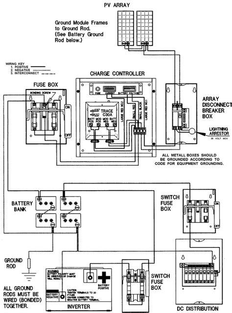 solar power plant circuit diagram the 25 best ideas about single line diagram on