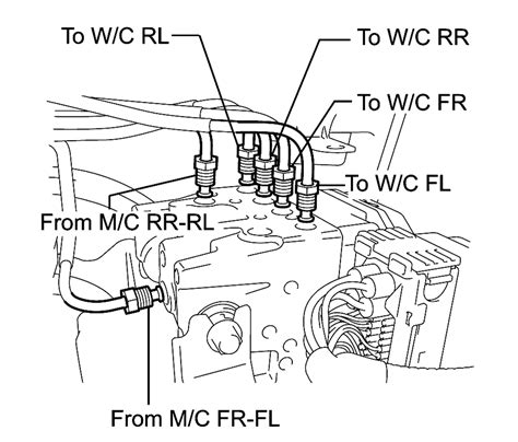 bmw e36 automatic transmission wiring diagram bmw just
