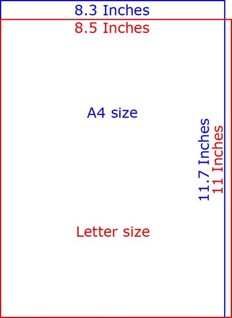 a4 size letters to print picture to pin on pinterest a4 paper size in inches vs letter size design resources