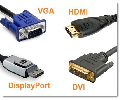 the confusing world of video–vga, dvi, hdmi & displayport