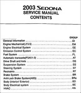 2004 kia sedona repair manual submited images