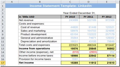 balance sheet the best cash flow ideas on the ifrs financial