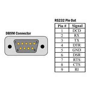 embedded usb to rs 232 db9 serial interface adapter 2108