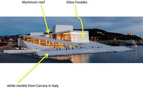 house oslo lighting oslo opera house oslo opera house exterior