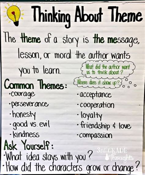 theme definition for 3rd grade thinking about theme anchor chart freebie theme