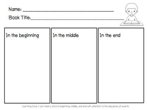 printable graphic organizer beginning middle end beginning middle end car interior design