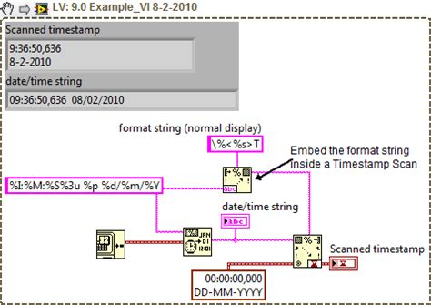 file format converter labview solved get date time in seconds problem discussion
