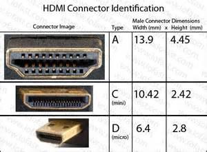 iofast 187 hdmi 187 mini hdmi type c 187 10ft high speed mini