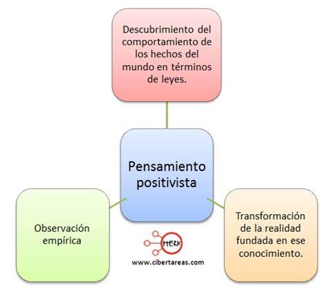 imagenes de optimismo y positivismo positivismo y evolucionismo en la consolidaci 243 n de las