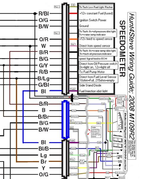 willys jeep cj2a wiring diagram willys get free image
