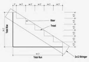 How To Measure And Cut Stair Stringers by How To Figure Stair Stringer Length Ayanahouse