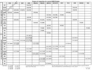Toyota Tundra Towing Capacity Chart 2013 Ford Towing Capacity Chart Html Autos Weblog