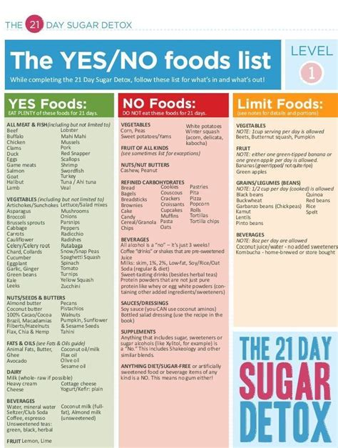 Detox Meal Plan by What Is The 21 Day Sugar Detox This Series Includes