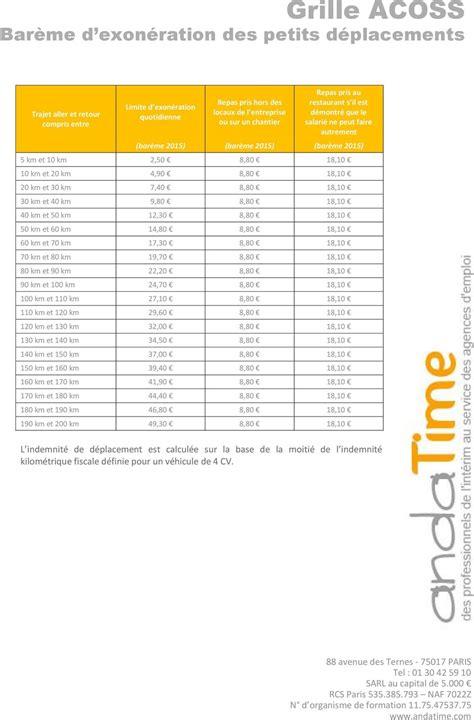 calcul frais de déplacement 4919 calcul frais de deplacement quelques liens utiles calcul