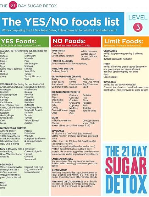 What Is The 21 Day Sugar Detox Diet by The World S Catalog Of Ideas